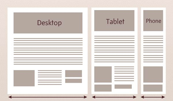 Responsive Media Query Based Web Design